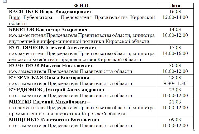 grafikpriemagrazhdan0603